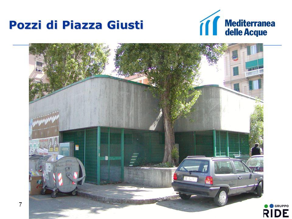 7 Pozzi di Piazza Giusti
