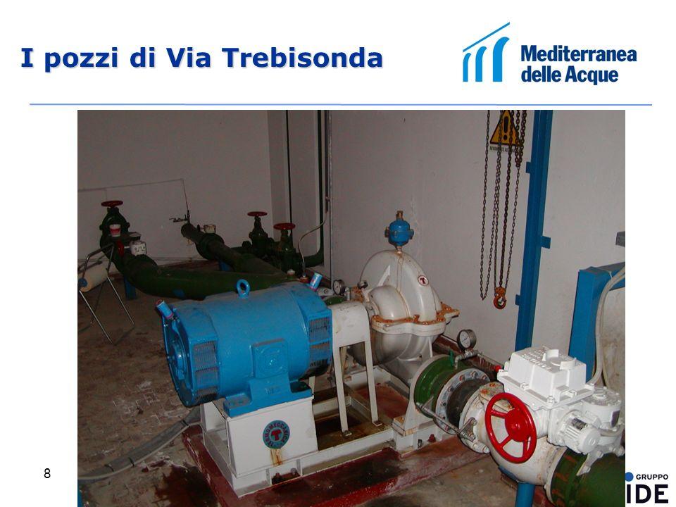 8 I pozzi di Via Trebisonda