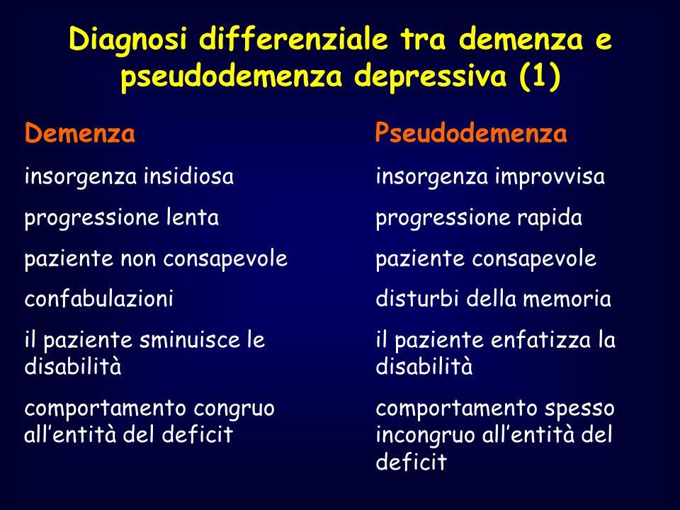 Diagnosi differenziale tra demenza e pseudodemenza depressiva (1) Demenza insorgenza insidiosa progressione lenta paziente non consapevole confabulazi