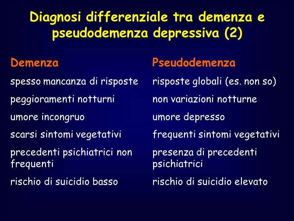 Diagnosi differenziale tra demenza e pseudodemenza depressiva (2) Demenza spesso mancanza di risposte peggioramenti notturni umore incongruo scarsi si