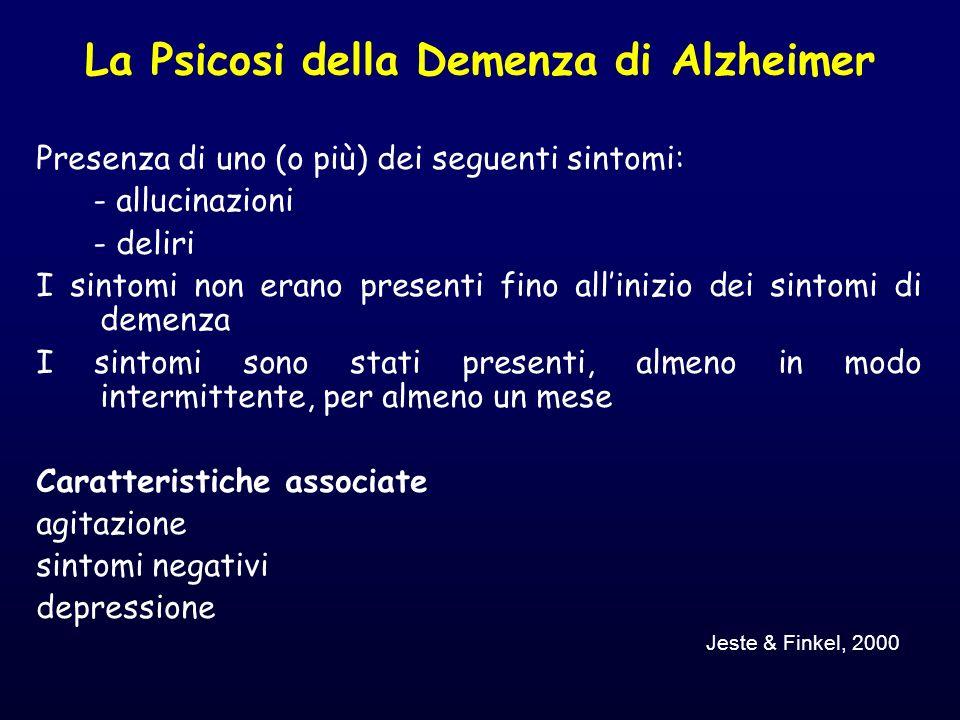 Presenza di uno (o più) dei seguenti sintomi: - allucinazioni - deliri I sintomi non erano presenti fino allinizio dei sintomi di demenza I sintomi so