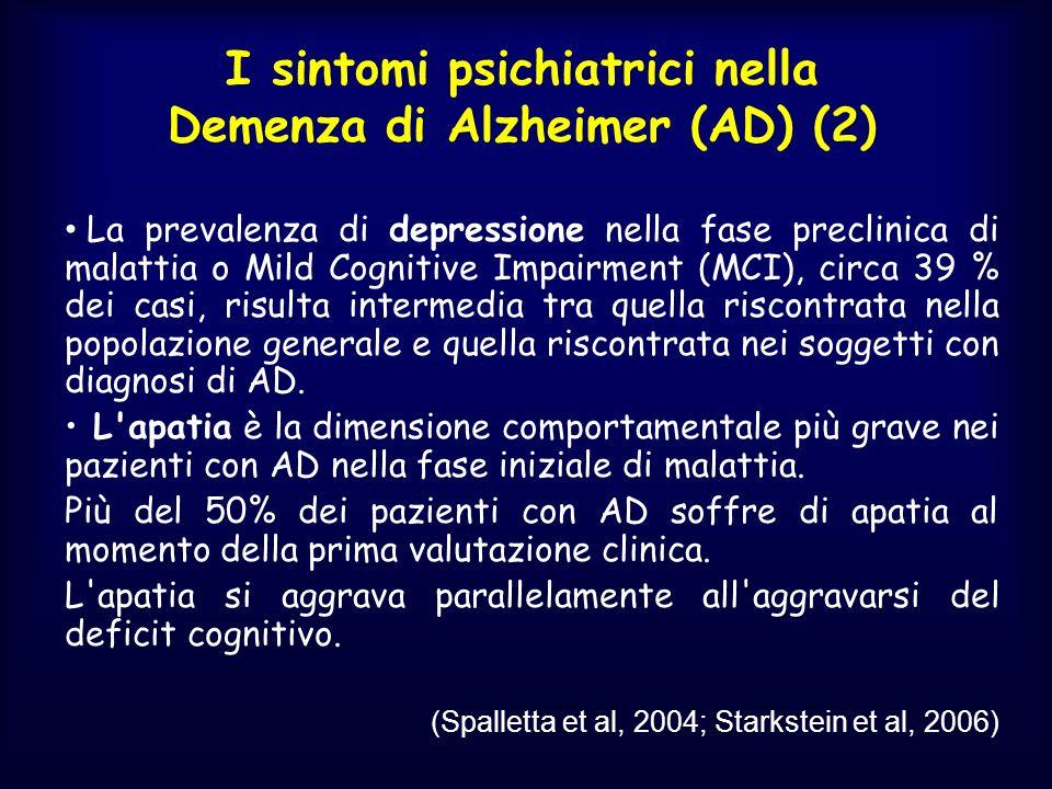 I sintomi psichiatrici nella Demenza di Alzheimer (AD) (2) La prevalenza di depressione nella fase preclinica di malattia o Mild Cognitive Impairment