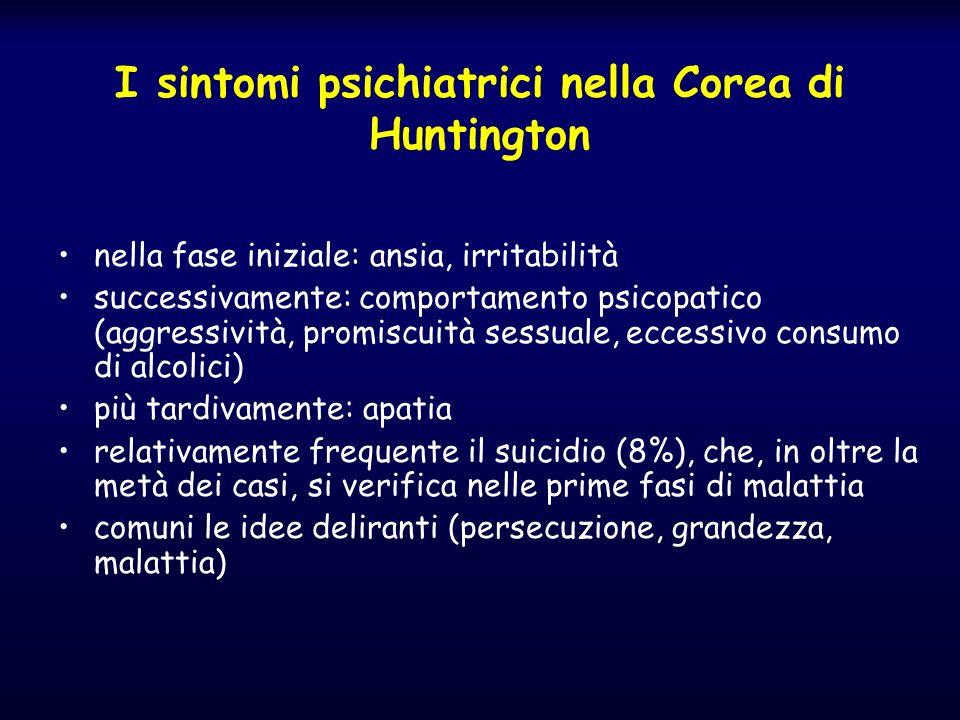 I sintomi psichiatrici nella Corea di Huntington nella fase iniziale: ansia, irritabilità successivamente: comportamento psicopatico (aggressività, pr