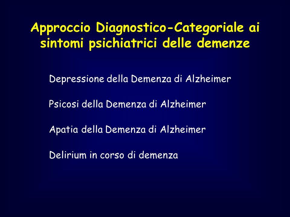 Approccio Diagnostico-Categoriale ai sintomi psichiatrici delle demenze Depressione della Demenza di Alzheimer Psicosi della Demenza di Alzheimer Apat