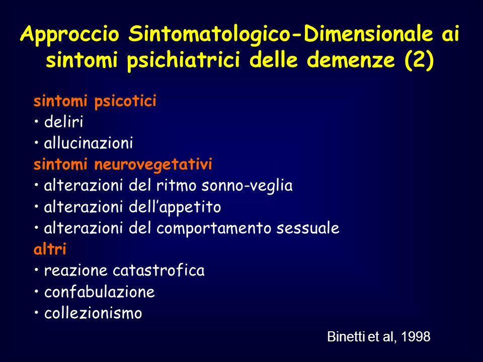 Approccio Sintomatologico-Dimensionale ai sintomi psichiatrici delle demenze (2) sintomi psicotici deliri allucinazioni sintomi neurovegetativi altera