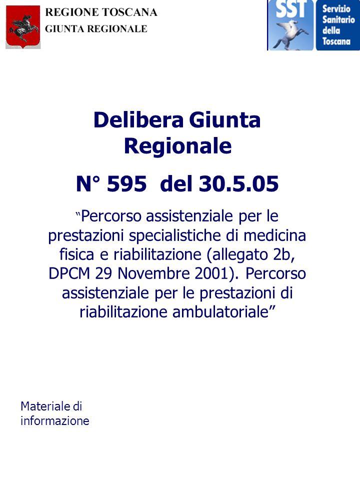 Delibera Giunta Regionale N° 595 del 30.5.05 Percorso assistenziale per le prestazioni specialistiche di medicina fisica e riabilitazione (allegato 2b