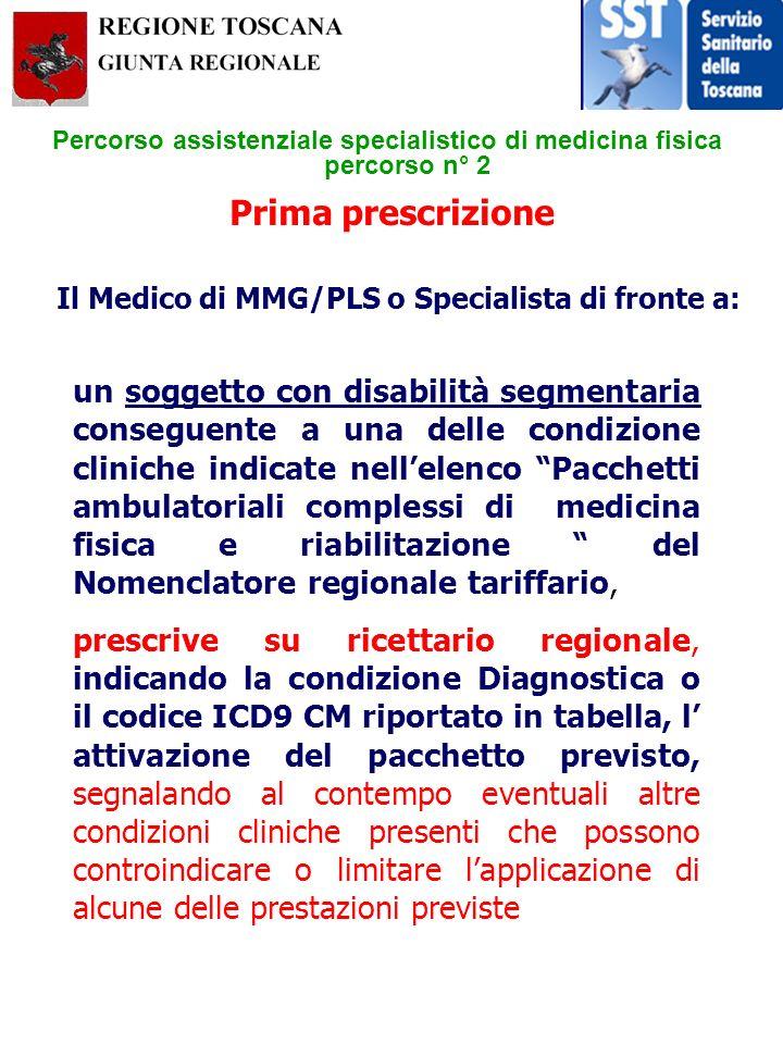 Percorso assistenziale specialistico di medicina fisica percorso n° 2 un soggetto con disabilità segmentaria conseguente a una delle condizione clinic