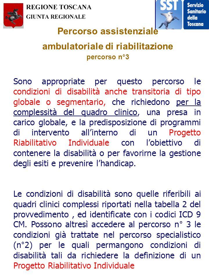 Percorso assistenziale ambulatoriale di riabilitazione percorso n°3 Sono appropriate per questo percorso le condizioni di disabilità anche transitoria