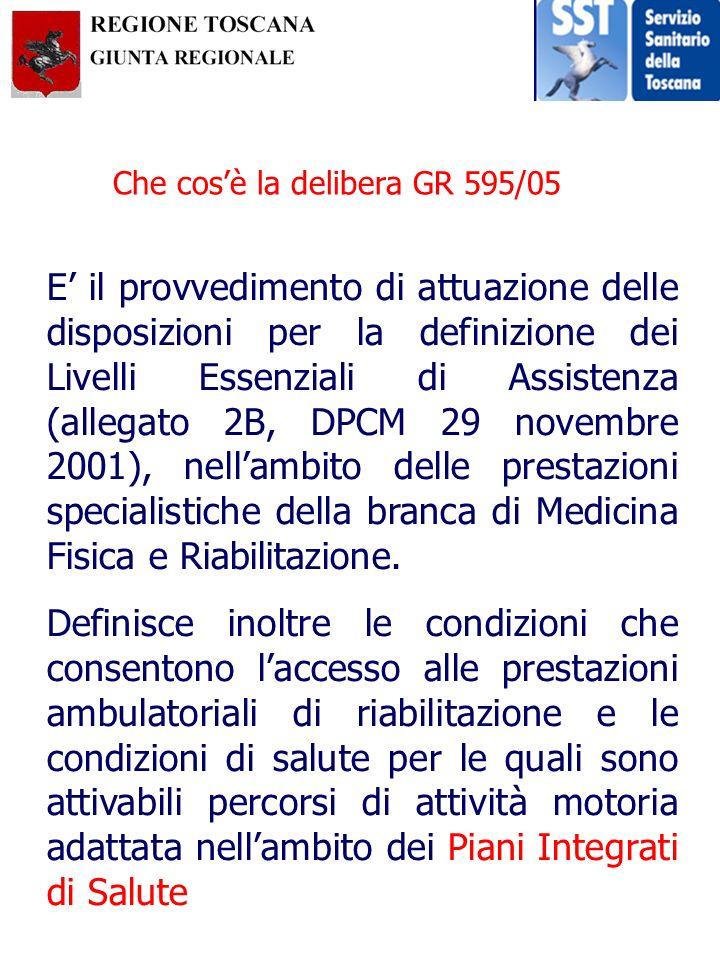 Che cosè la delibera GR 595/05 E il provvedimento di attuazione delle disposizioni per la definizione dei Livelli Essenziali di Assistenza (allegato 2