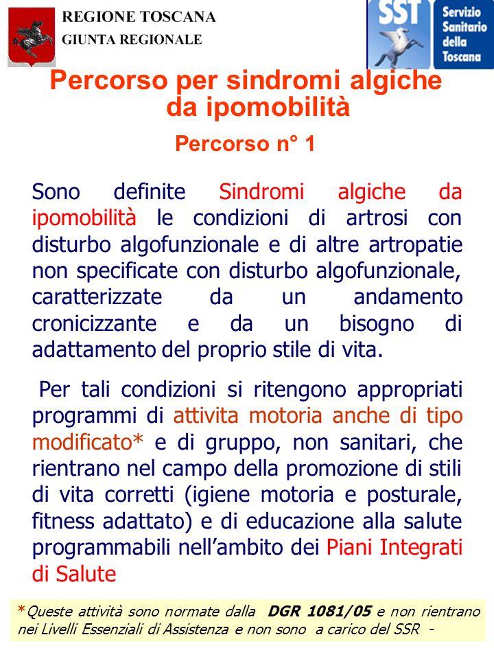 Percorso per sindromi algiche da ipomobilità Percorso n° 1 Sono definite Sindromi algiche da ipomobilità le condizioni di artrosi con disturbo algofun
