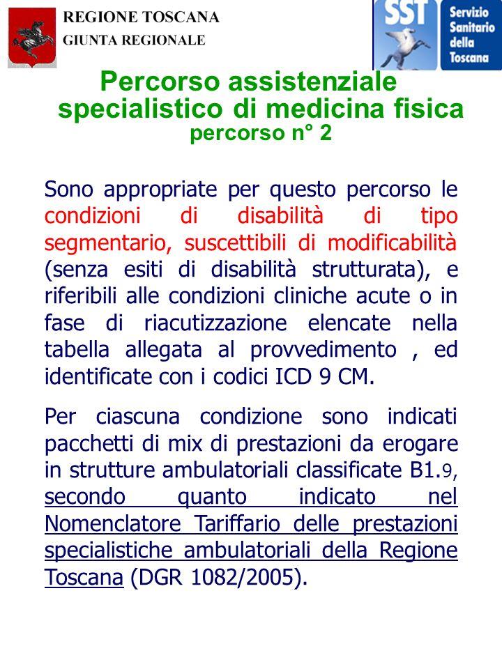 Percorso assistenziale specialistico di medicina fisica percorso n° 2 Sono appropriate per questo percorso le condizioni di disabilità di tipo segment