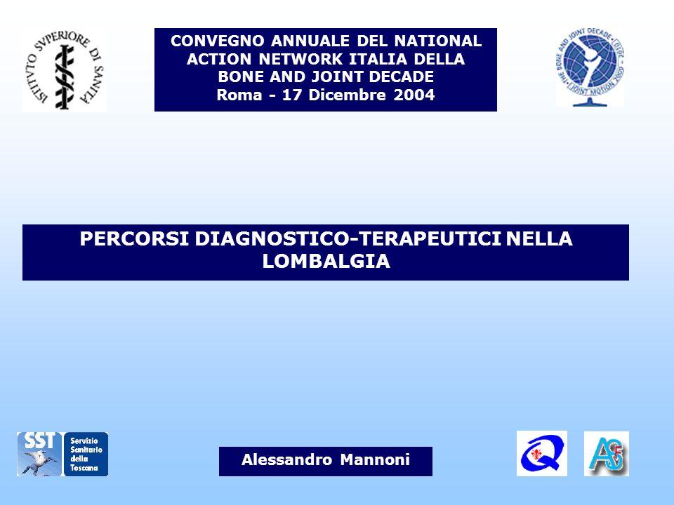 disturbo muscolo-scheletrico più frequente la prima causa di disabilità al di sotto dei 45 anni Deyo, NEJM 2001