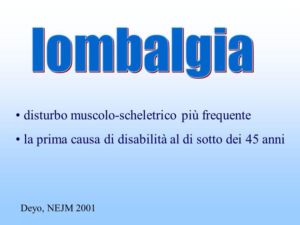 Fattori psico-sociali predittivi di cronicizzazione della lombalgia yellow flags ……………………………….