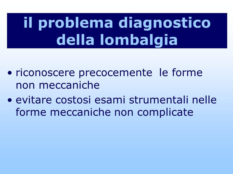 Trattamento del paziente con lombalgia non specifica obiettivo principale del trattamento è la demedicalizzazione del mal di schiena acuto Oltre il 90% dei pazienti guarisce spontaneamente entro 4-6 settimane, indipendentemente dalla terapia seguita (Deyo, 1996).