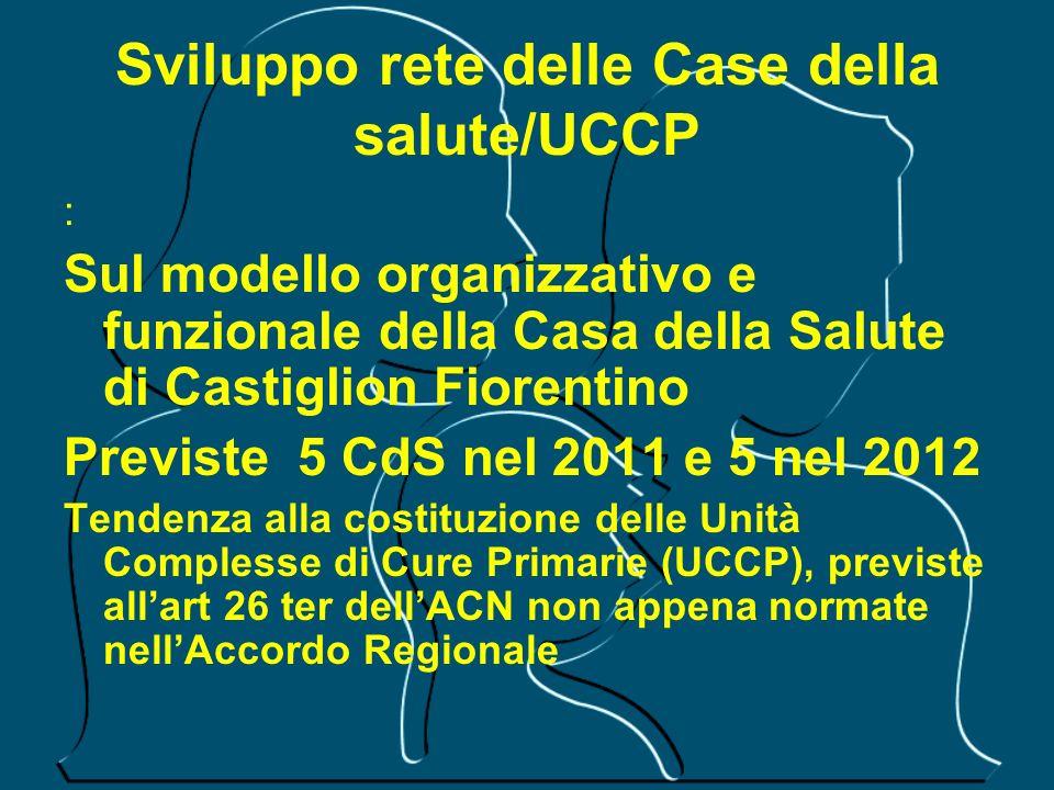 Sviluppo rete delle Case della salute/UCCP : Sul modello organizzativo e funzionale della Casa della Salute di Castiglion Fiorentino Previste 5 CdS ne
