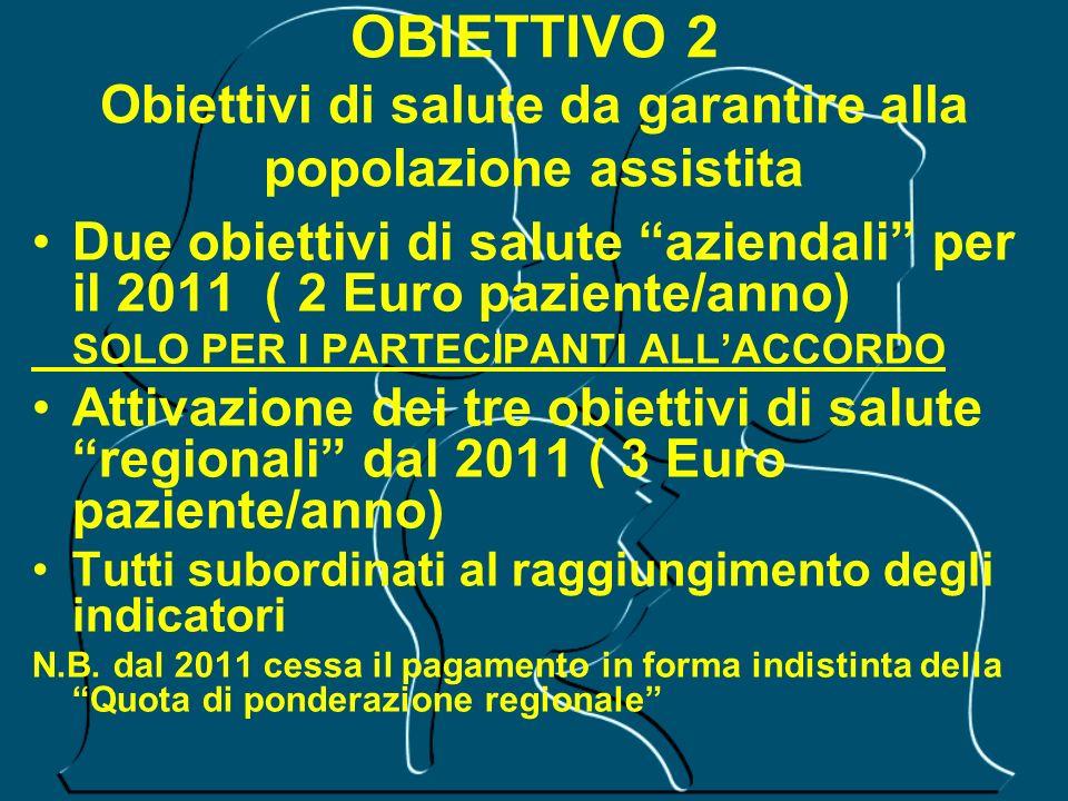 OBIETTIVO 2 Obiettivi di salute da garantire alla popolazione assistita Due obiettivi di salute aziendali per il 2011 ( 2 Euro paziente/anno) SOLO PER