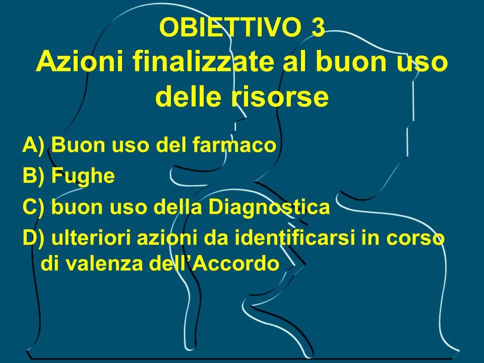 OBIETTIVO 3 Azioni finalizzate al buon uso delle risorse A) Buon uso del farmaco B) Fughe C) buon uso della Diagnostica D) ulteriori azioni da identif