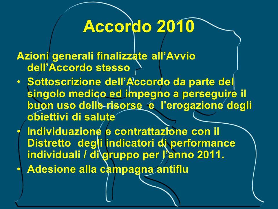 Accordo 2010 Azioni generali finalizzate allAvvio dellAccordo stesso Sottoscrizione dellAccordo da parte del singolo medico ed impegno a perseguire il