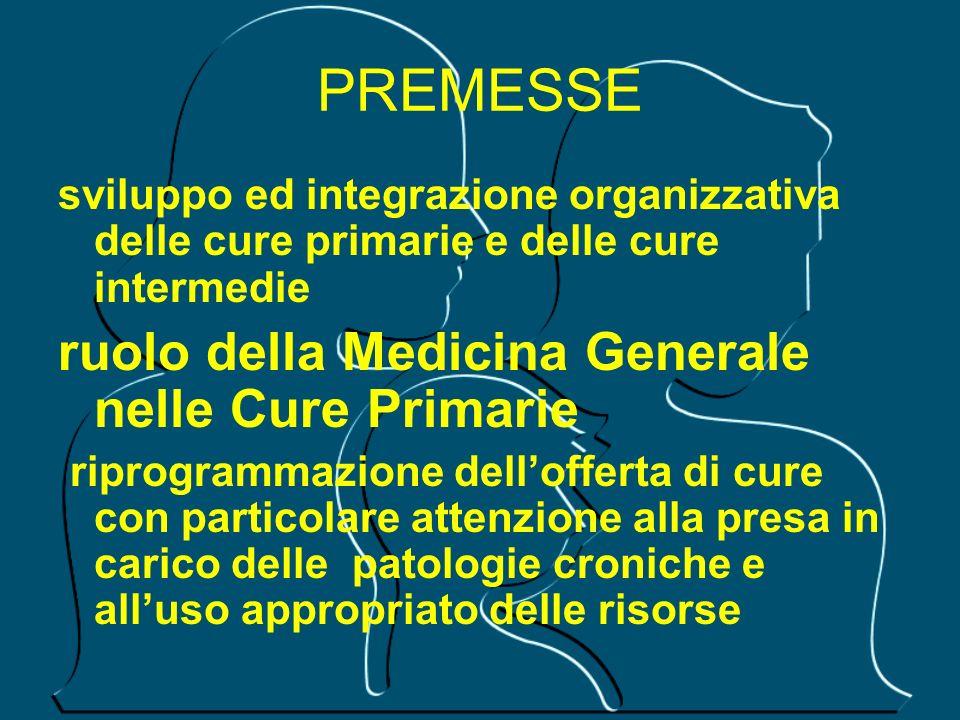PREMESSE sviluppo ed integrazione organizzativa delle cure primarie e delle cure intermedie ruolo della Medicina Generale nelle Cure Primarie riprogra
