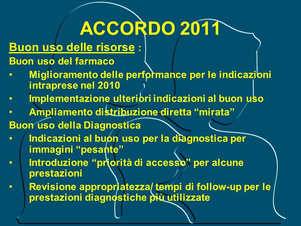 ACCORDO 2011 Buon uso delle risorse : Buon uso del farmaco Miglioramento delle performance per le indicazioni intraprese nel 2010 Implementazione ulte