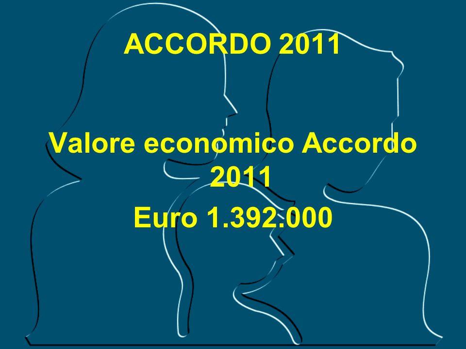 ACCORDO 2011 Valore economico Accordo 2011 Euro 1.392.000