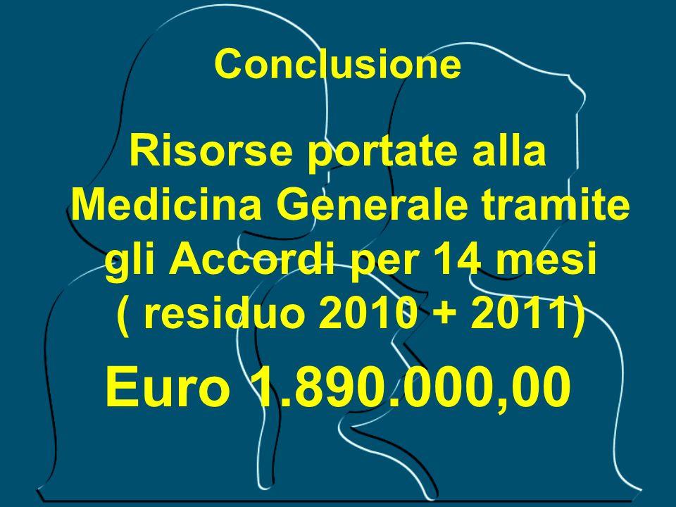 Conclusione Risorse portate alla Medicina Generale tramite gli Accordi per 14 mesi ( residuo 2010 + 2011) Euro 1.890.000,00
