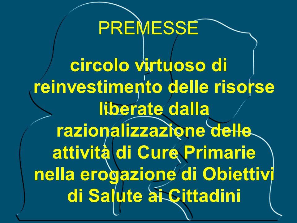PREMESSE circolo virtuoso di reinvestimento delle risorse liberate dalla razionalizzazione delle attività di Cure Primarie nella erogazione di Obietti