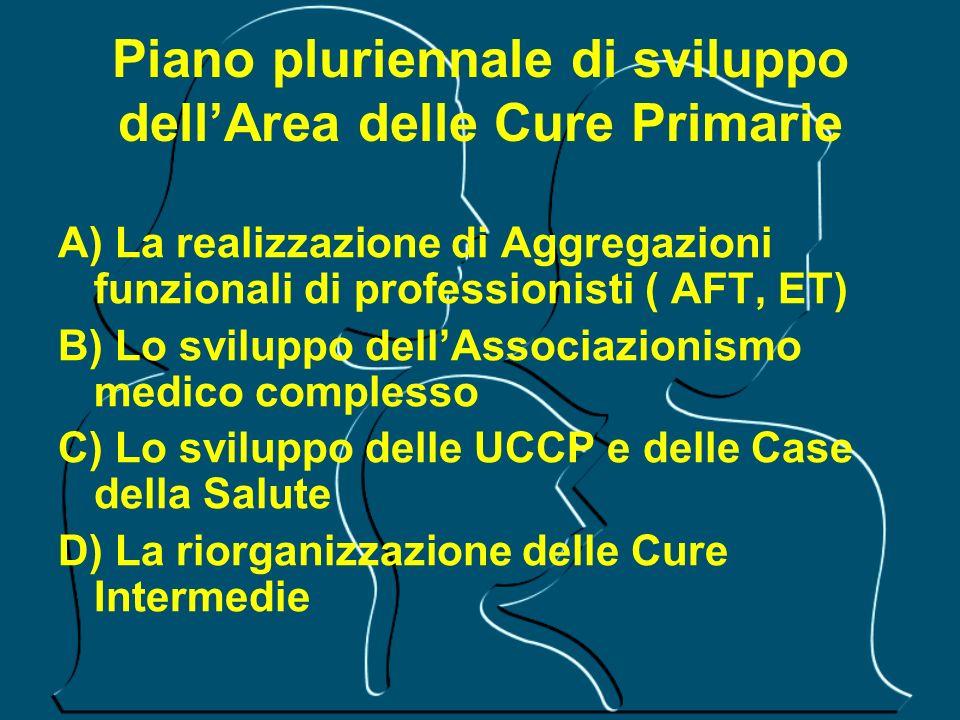 Piano pluriennale di sviluppo dellArea delle Cure Primarie A) La realizzazione di Aggregazioni funzionali di professionisti ( AFT, ET) B) Lo sviluppo