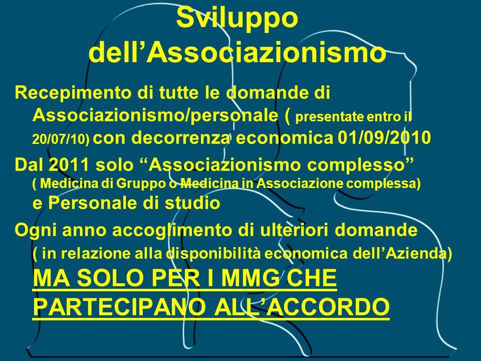 Sviluppo dellAssociazionismo Recepimento di tutte le domande di Associazionismo/personale ( presentate entro il 20/07/10) con decorrenza economica 01/