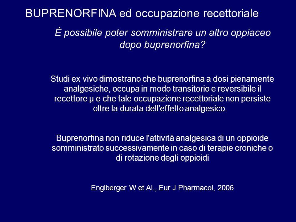 È possibile poter somministrare un altro oppiaceo dopo buprenorfina.