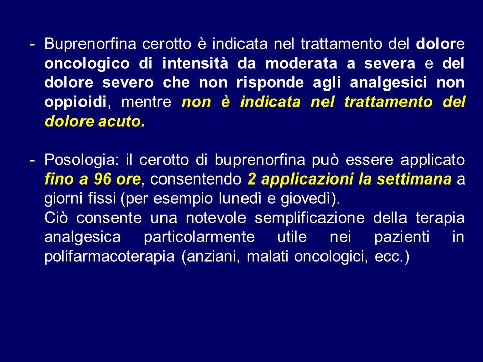 -Buprenorfina cerotto è indicata nel trattamento del dolore oncologico di intensità da moderata a severa e del dolore severo che non risponde agli analgesici non oppioidi, mentre non è indicata nel trattamento del dolore acuto.