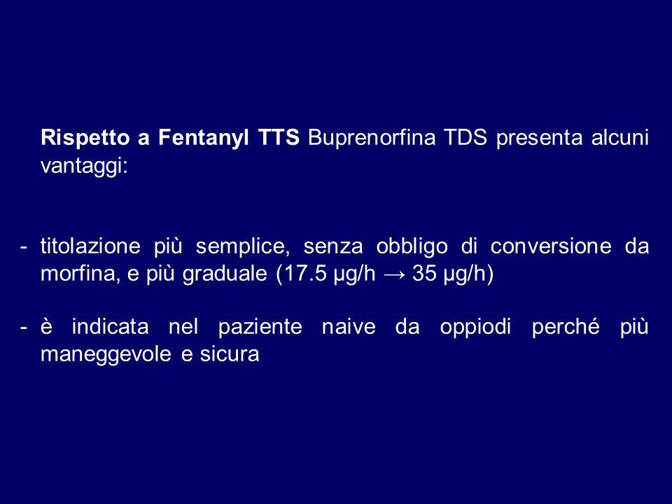 Rispetto a Fentanyl TTS Buprenorfina TDS presenta alcuni vantaggi: -titolazione più semplice, senza obbligo di conversione da morfina, e più graduale (17.5 µg/h 35 µg/h) -è indicata nel paziente naive da oppiodi perché più maneggevole e sicura