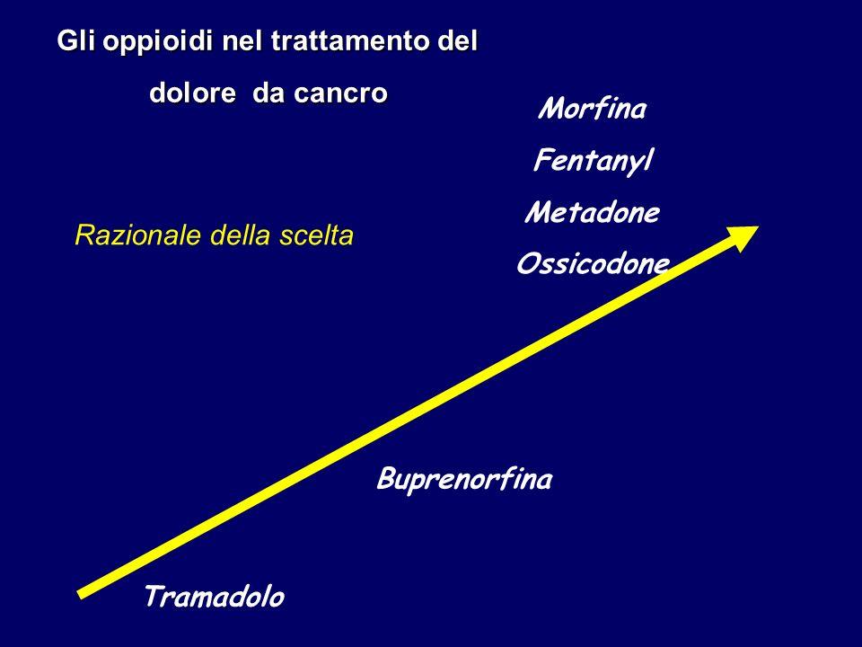 Gli oppioidi nel trattamento del dolore da cancro Razionale della scelta Tramadolo Buprenorfina Morfina Fentanyl Metadone Ossicodone