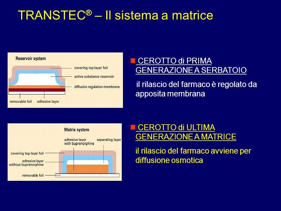 TRANSTEC ® – Il sistema a matrice CEROTTO di PRIMA GENERAZIONE A SERBATOIO il rilascio del farmaco è regolato da apposita membrana CEROTTO di ULTIMA GENERAZIONE A MATRICE il rilascio del farmaco avviene per diffusione osmotica