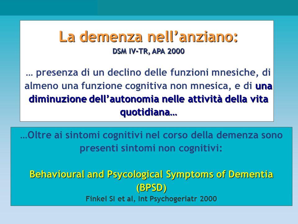 Frequenza dei BPSD nella demenza di Alzheimer (AD) Mega MS, et al, Neurology.
