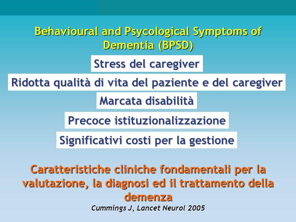 La prevalenza dei disturbi comportamentali varia ampiamente nei diversi studi dal 25% a più dell 80% dei pazienti con demenza 2.
