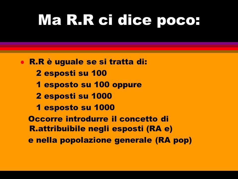 Ma R.R ci dice poco: l R.R è uguale se si tratta di: 2 esposti su 100 1 esposto su 100 oppure 2 esposti su 1000 1 esposto su 1000 Occorre introdurre i