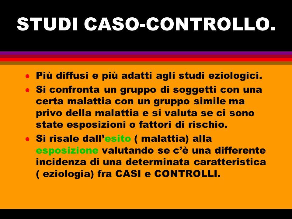 STUDI CASO-CONTROLLO. l Più diffusi e più adatti agli studi eziologici. l Si confronta un gruppo di soggetti con una certa malattia con un gruppo simi