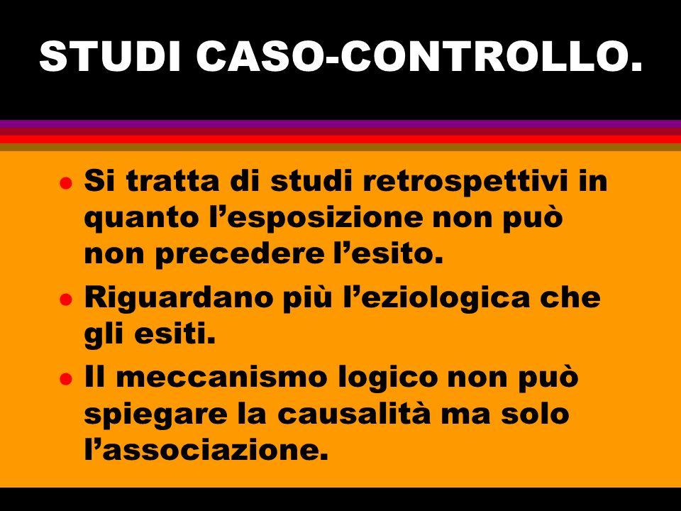 STUDI CASO-CONTROLLO. l Si tratta di studi retrospettivi in quanto lesposizione non può non precedere lesito. l Riguardano più leziologica che gli esi