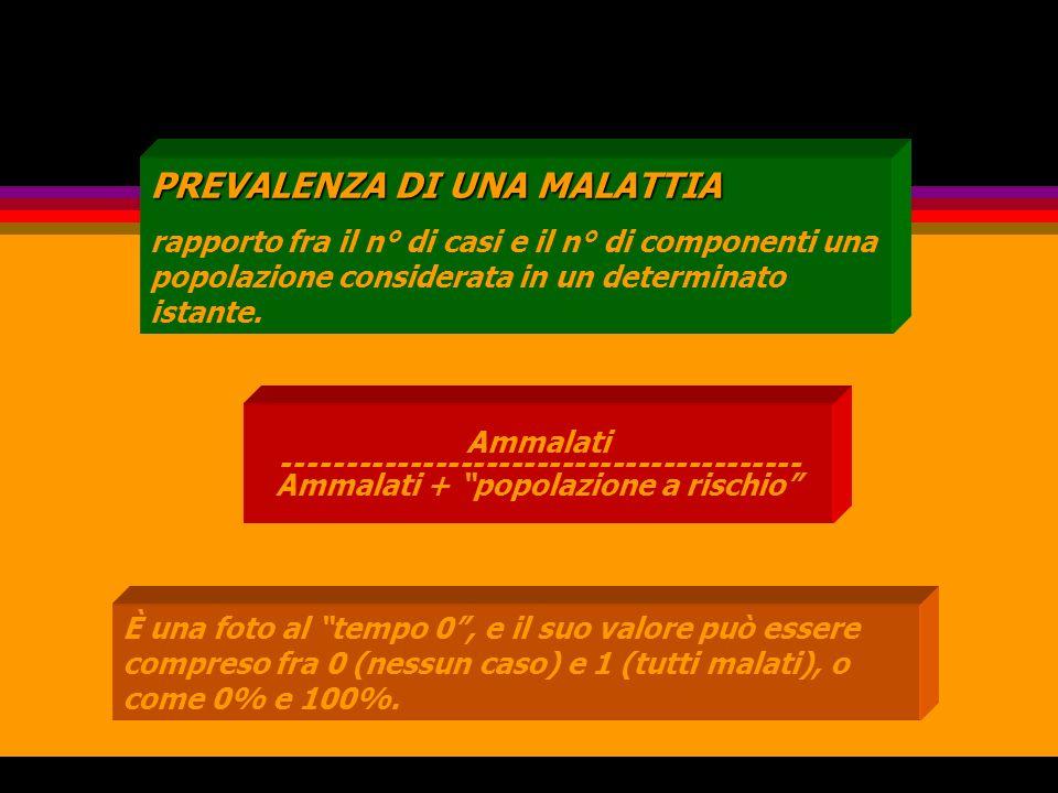 Le misure dellepidemiologia PREVALENZA DI UNA MALATTIA rapporto fra il n° di casi e il n° di componenti una popolazione considerata in un determinato