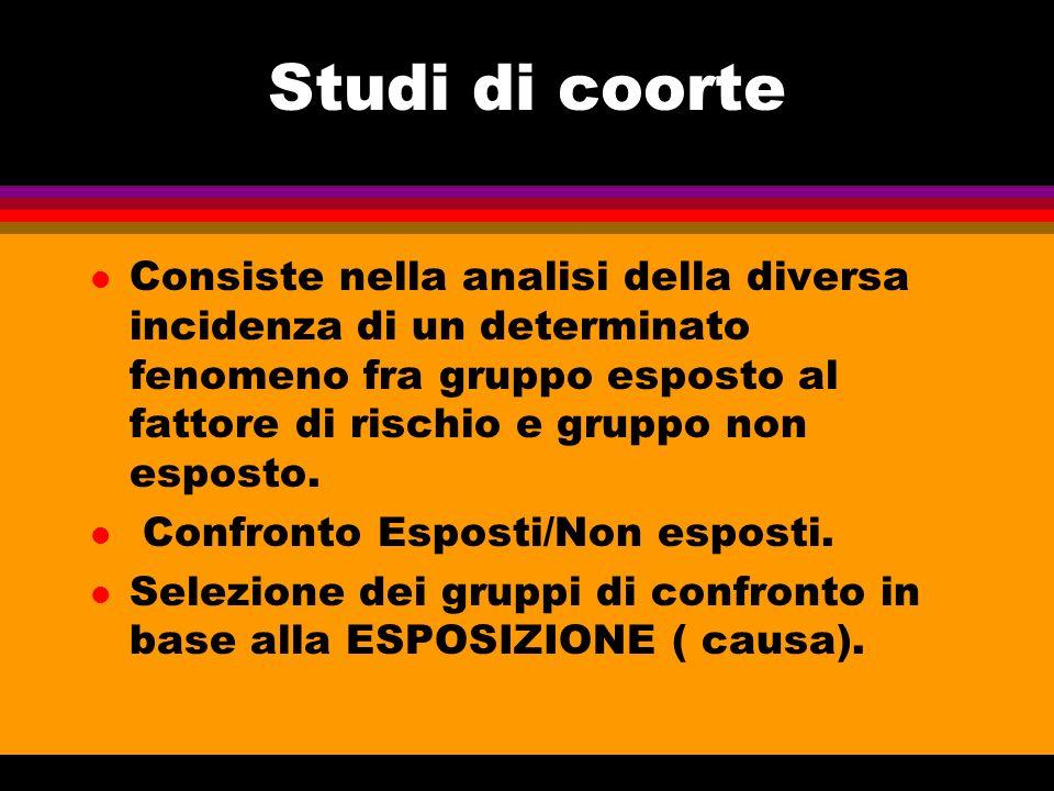 STUDI DI COORTE.