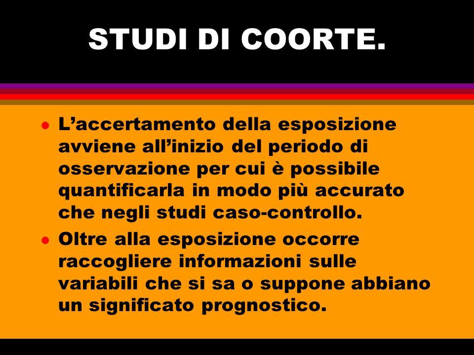 STUDI CASO-CONTROLLO.l Più diffusi e più adatti agli studi eziologici.