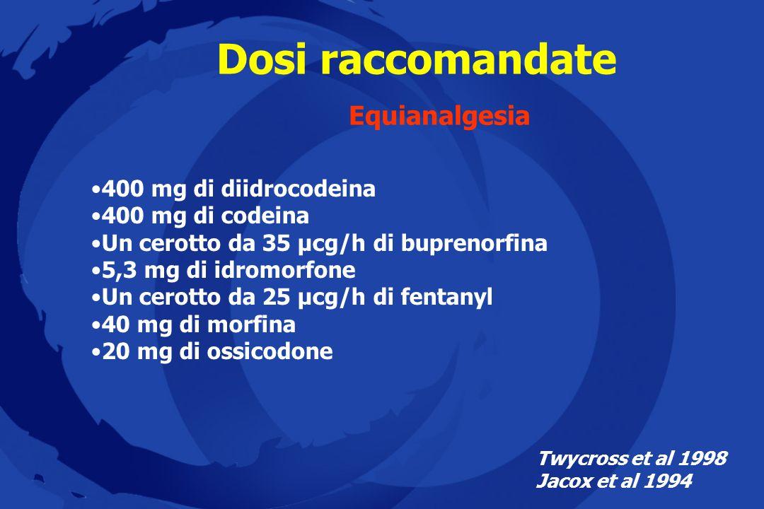 Dosi raccomandate Equianalgesia 400 mg di diidrocodeina 400 mg di codeina Un cerotto da 35 µcg/h di buprenorfina 5,3 mg di idromorfone Un cerotto da 2