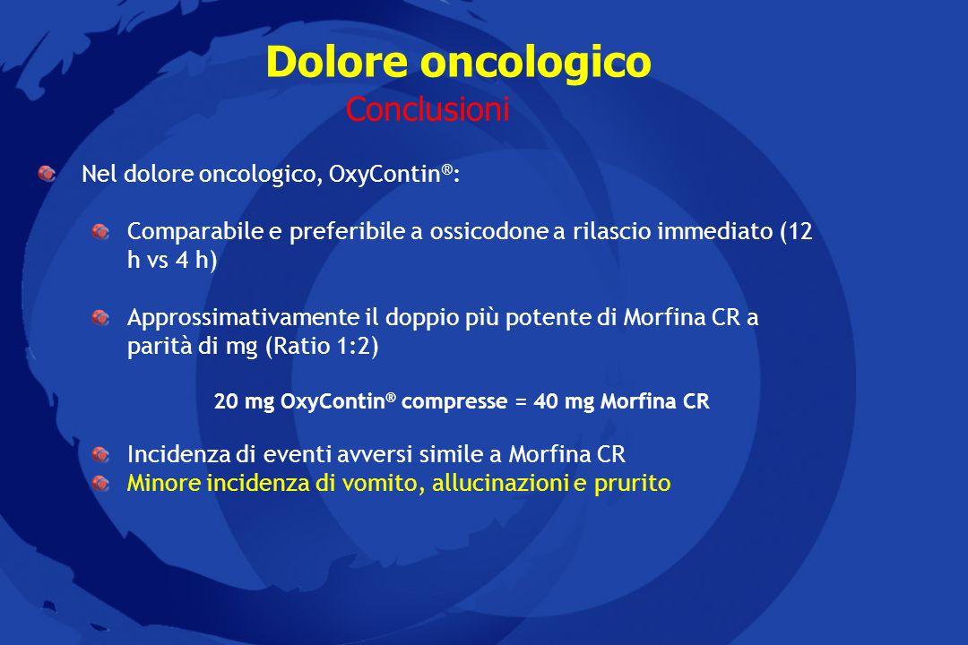 Dolore oncologico Conclusioni Nel dolore oncologico, OxyContin ® : Comparabile e preferibile a ossicodone a rilascio immediato (12 h vs 4 h) Approssim