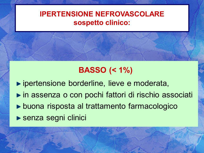 BASSO (< 1%) ipertensione borderline, lieve e moderata, in assenza o con pochi fattori di rischio associati buona risposta al trattamento farmacologic
