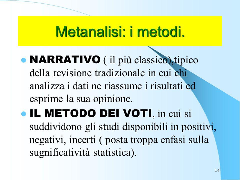 14 Metanalisi: i metodi.