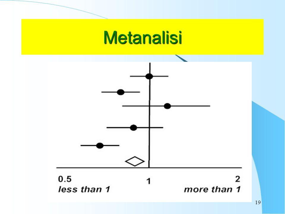 19 Metanalisi