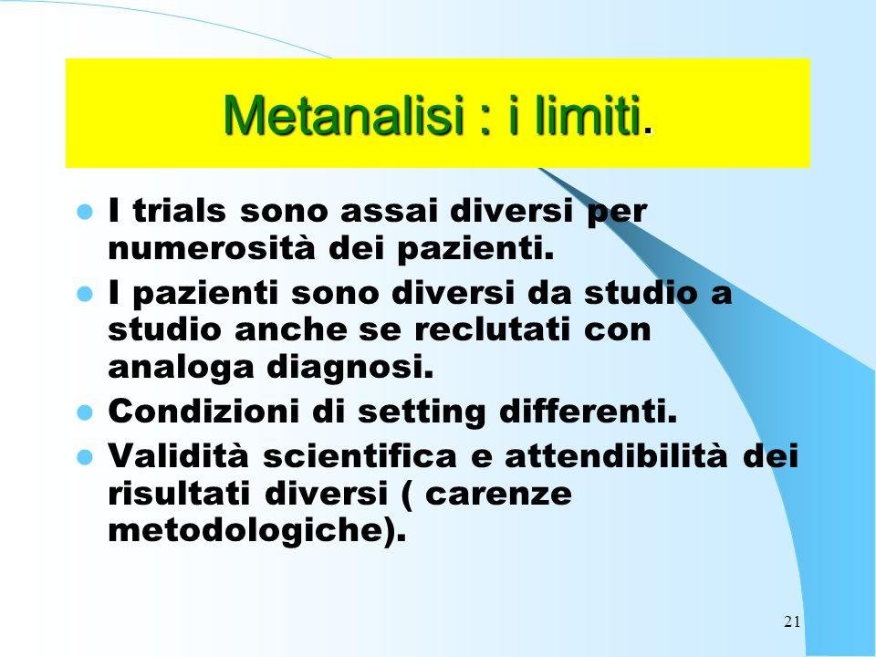 21 Metanalisi : i limiti.I trials sono assai diversi per numerosità dei pazienti.