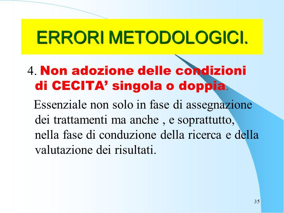 35 ERRORI METODOLOGICI.4. Non adozione delle condizioni di CECITA singola o doppia.