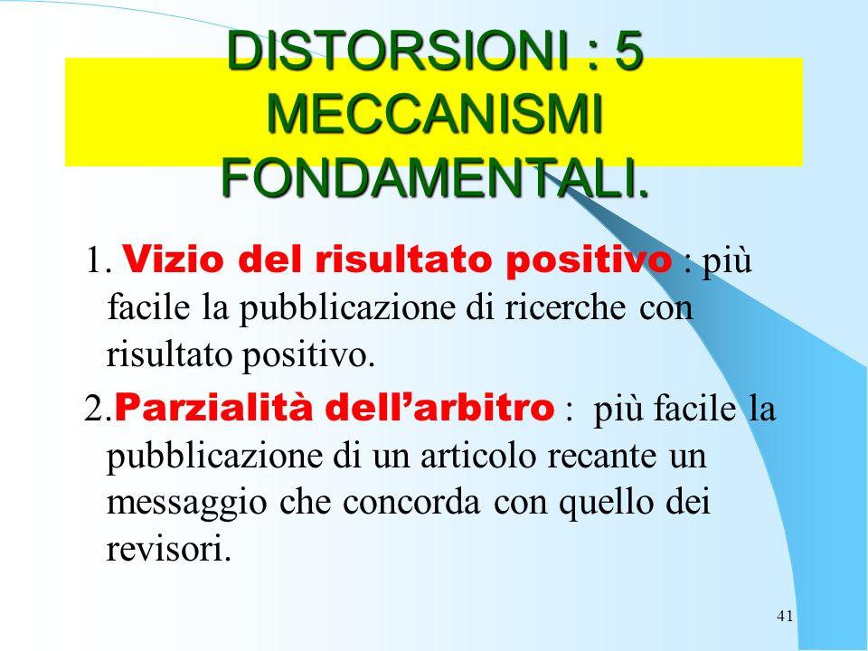 41 DISTORSIONI : 5 MECCANISMI FONDAMENTALI.1.